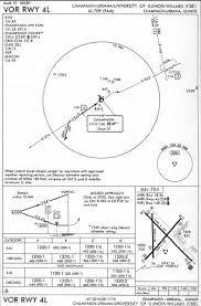 Vor Chart Terminal Vor Approach