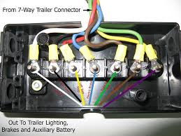 trailer wiring junction box