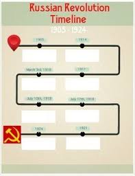 French And Russian Revolution Venn Diagram Russian Revolution Timeline Activity Match Dates With