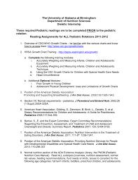 Pediatric Technique Chart Uab Dietetic Intern Reading List