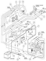 1998 1999 club car 48 volt diagram wiring diagram expert 98 club car wiring diagram wiring diagram load 1998 1999 club car 48 volt diagram