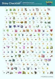 Pokemon Go Chart List