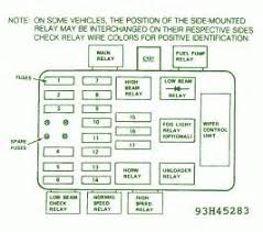 similiar bmw e46 fuse box diagram keywords bmw e46 fuse box diagram together bmw 325i fuse box diagram
