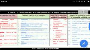Pankaj Garg Audit Charts Nov 2018 Ca Final Auditing May 18 Summary Charts Audit In Cis Environment