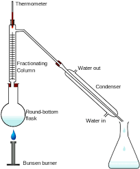 Simple Distillation Flow Chart Fractional Distillation Wikipedia