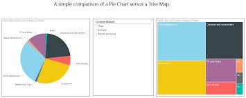 Pie Chart Color Palette Tree Map Palette Diagram