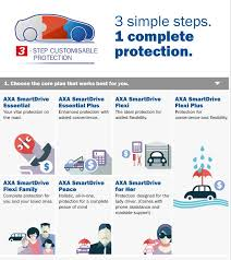 axa car insurance ireland contact number 44billionlater
