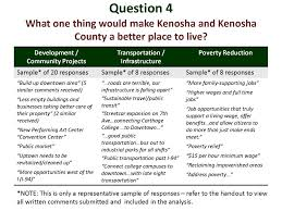 Sample Needs Assessment Survey WhatKenoshaNeeds Kenosha Community Foundation 22