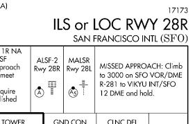 Sfo Runway Chart Alsf 2 Vs Malsr Pprune Forums