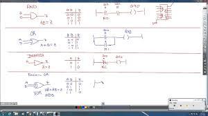 relay logic diagram of xor gate the wiring diagram ladder logic diagram xor vidim wiring diagram wiring diagram