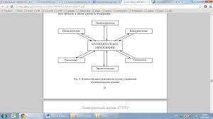 Управление земельными ресурсами в муниципальном районе на примере  Рисунок 1 Влияние внешних факторов на систему управления муниципальными землями