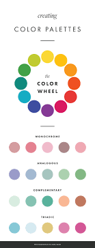 Brand Color Palette: What, How, + Why