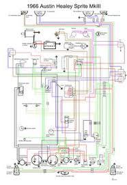 mk3 sprite wiring diagram austin healey sprite & mg midget Mg Midget Wiring Diagram austin healey sprite mk3 whiring 1979 mg midget wiring diagram