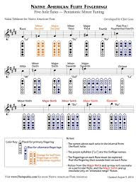 Flute Tuning Chart Pin On Sheet Music For 5 Hole Native American Flutes