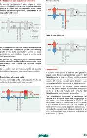 Gli impianti centralizzati pdf