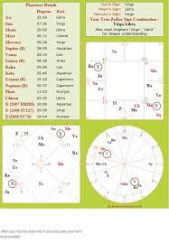 Birth Time Chart My Real Birth Chart With Time Of Birth Zodiac Amino