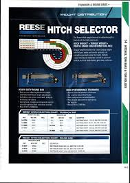 14 Hitches Tow Bars Tow Dollies Pages 51 100 Text