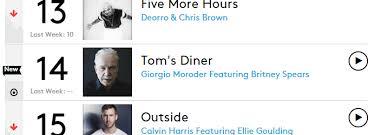 Britspears Net Toms Diner Debuts At No 14 On Billboard