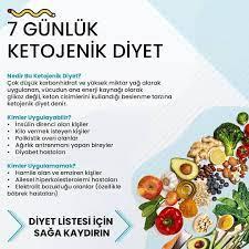 Diyet yemekleri için 150 fikir, 2021   diyet, yemek, diyet tarifleri