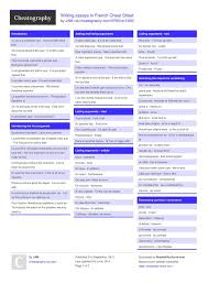 writing essays in french cheat sheet from jam useful expressions  writing essays in french cheat sheet from jam useful expressions to help structure your a