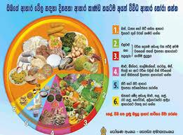 52 Curious Baby Food Chart In Sri Lanka