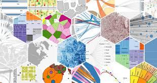 D3 Charts Tutorial D3 Js Data Driven Documents