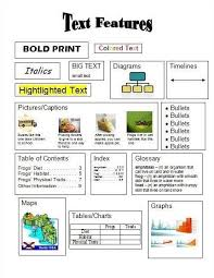 Nonfiction Text Features Anchor Chart Printable Non Fiction Anchor Charts Text Feature Resources Mrs