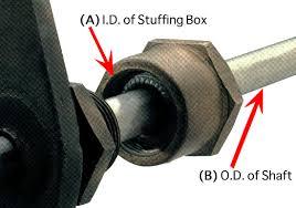 Shaft Packing Size Chart Gfo Marine Shaft Packing E Marine Systems