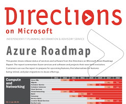Directions On Microsoft