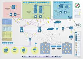 icipantdiagrams   vinaren ait nsrc network design and        pakistan  network diagram  gif