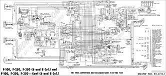 1999 ford f250 a wiring diagram from the battery to the starter 1959 Ford F100 Ignition Wiring Diagram wiring diagram for 1969 ford f100 the wiring diagram, wiring diagram Ford Ignition System Wiring Diagram