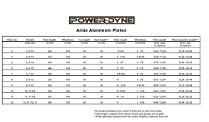 Powerdyne Arius Plate Size Chart