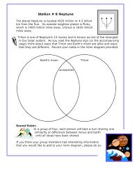 Earth Moon Venn Diagram Neptune Manualzz Com