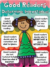 What Good Readers Do Chart Mini Lessons For Teaching Determining Importance Simple With