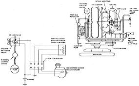 1991 isuzu pickup wiring diagram 1991 wiring diagrams 0900c152801d9fe1 isuzu pickup wiring diagram 0900c152801d9fe1