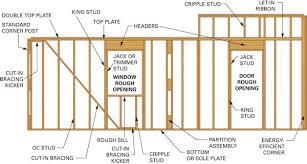 Download How To Frame A Exterior Wall v sanctuarycom