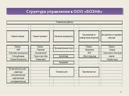 дипломная презентация по постановке системы бюджетирования на предпри  Правила сравнения фактических показателей с плановыми 4