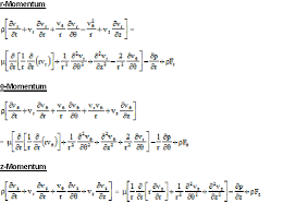 the euler equations may be found from the navier stokes equations by setting the viscosity components equal to 0 and thus will be easy to attain during in