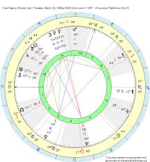 Birth Chart Fred Rogers Pisces Zodiac Sign Astrology