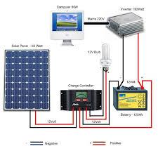 domestic inverter wiring diagram domestic image home inverter wiring diagram home auto wiring diagram schematic on domestic inverter wiring diagram