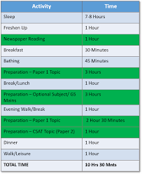 Daily Time Table How To Create And Download Free Ias Preparation Study Time