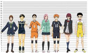 Haikyuu Height Chart Mine Heights Kuroko No Basuke Long Post Knb Haikyuu Height