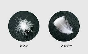 「羽毛布団の品質ランク」の画像検索結果
