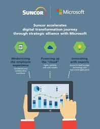 Microsoft Corporate Strategy Suncor Accelerates Digital Transformation Journey Through