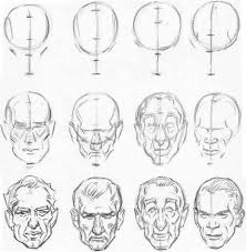 Face Perspective Chart Face Angles Drawing At Getdrawings Com Free For Personal