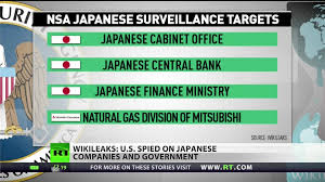 wikileaks office. WikiLeaks Exposes US Spying On Japanese Politicians, Businesses Wikileaks Office