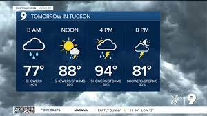 Today's Forecast for Tucson Arizona
