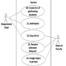 an example of essay map conclusion