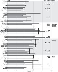 Outcome Variation In The Social Security Disability