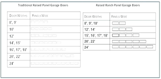 single car garage door for single car garage door size single car garage door width